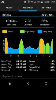 Sleep Time Graph